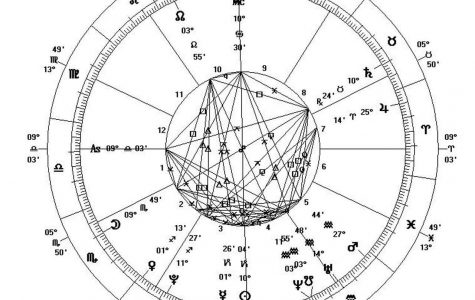Astrology: written in the stars and a scientific journal?